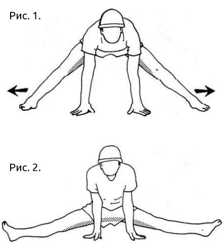 Поперечный шпагат упражнения в картинках