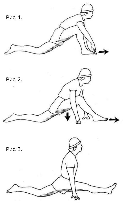 Упражнения для шпагата в картинках детям